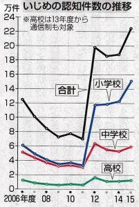 2015%e5%95%8f%e9%a1%8c%e8%a1%8c%e5%8b%95
