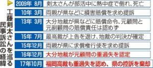 大分竹田2