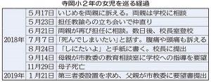 仙台泉区無理心125